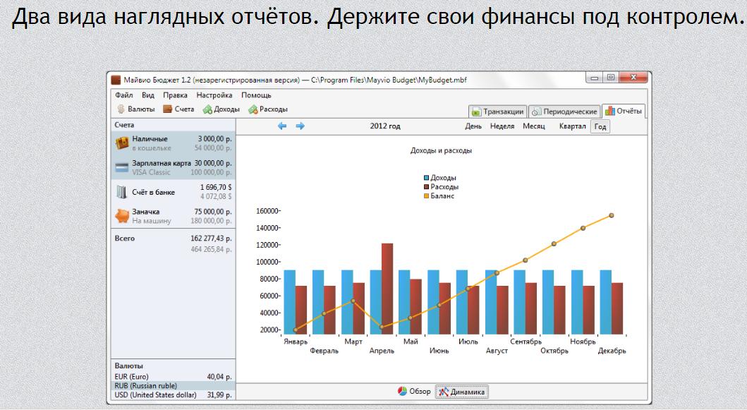Как работать в «Майвио Бюджет» - программе для бюджета семьи
