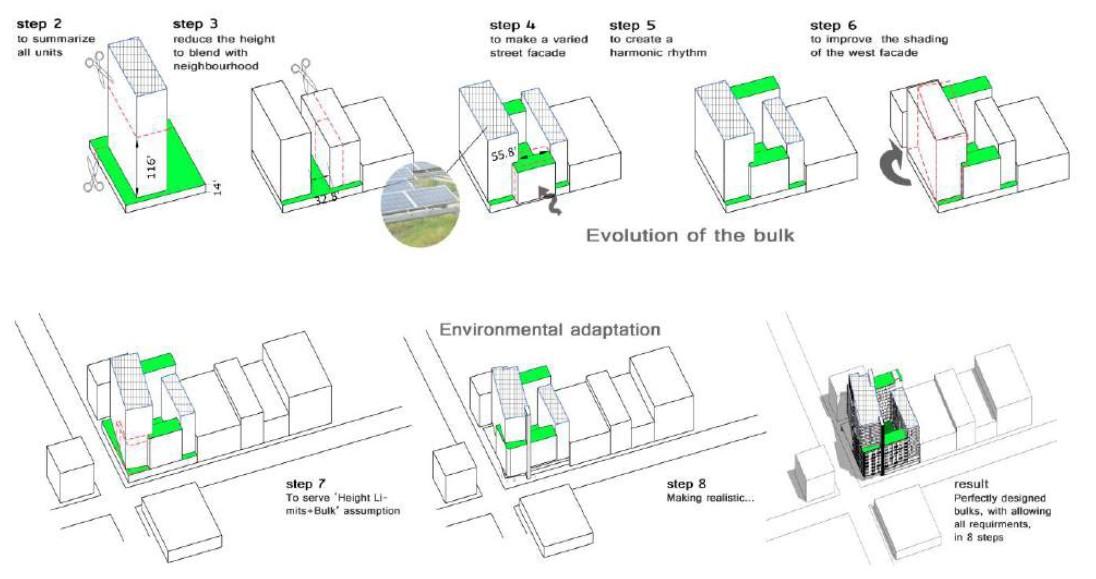 Строительство жилой комплекс